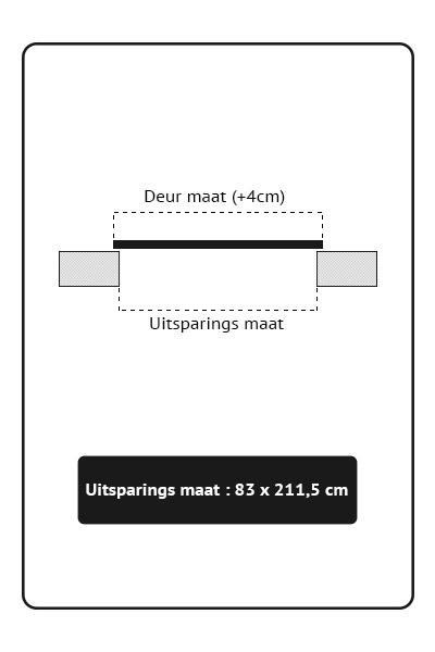 Stalen binnendeuren Schuifdeur 83x211,5