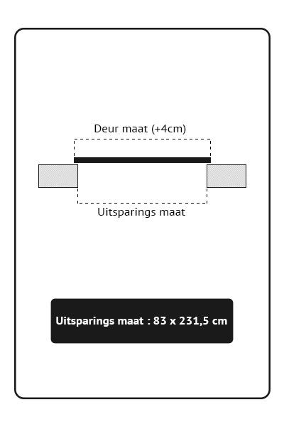 Stalen binnendeuren Schuifdeur 83x231,5